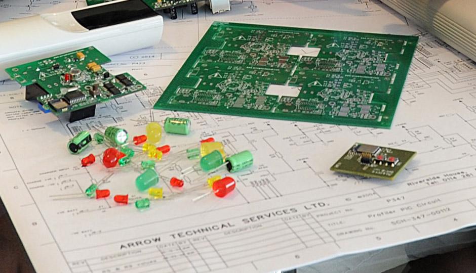 Product Design Planning